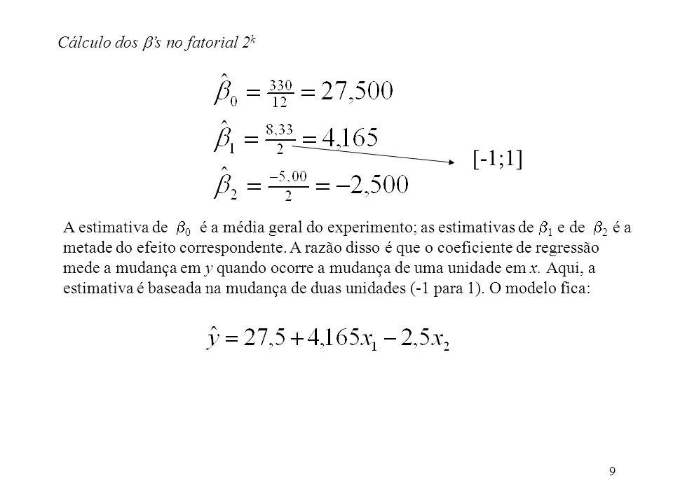 [-1;1] Cálculo dos 's no fatorial 2k